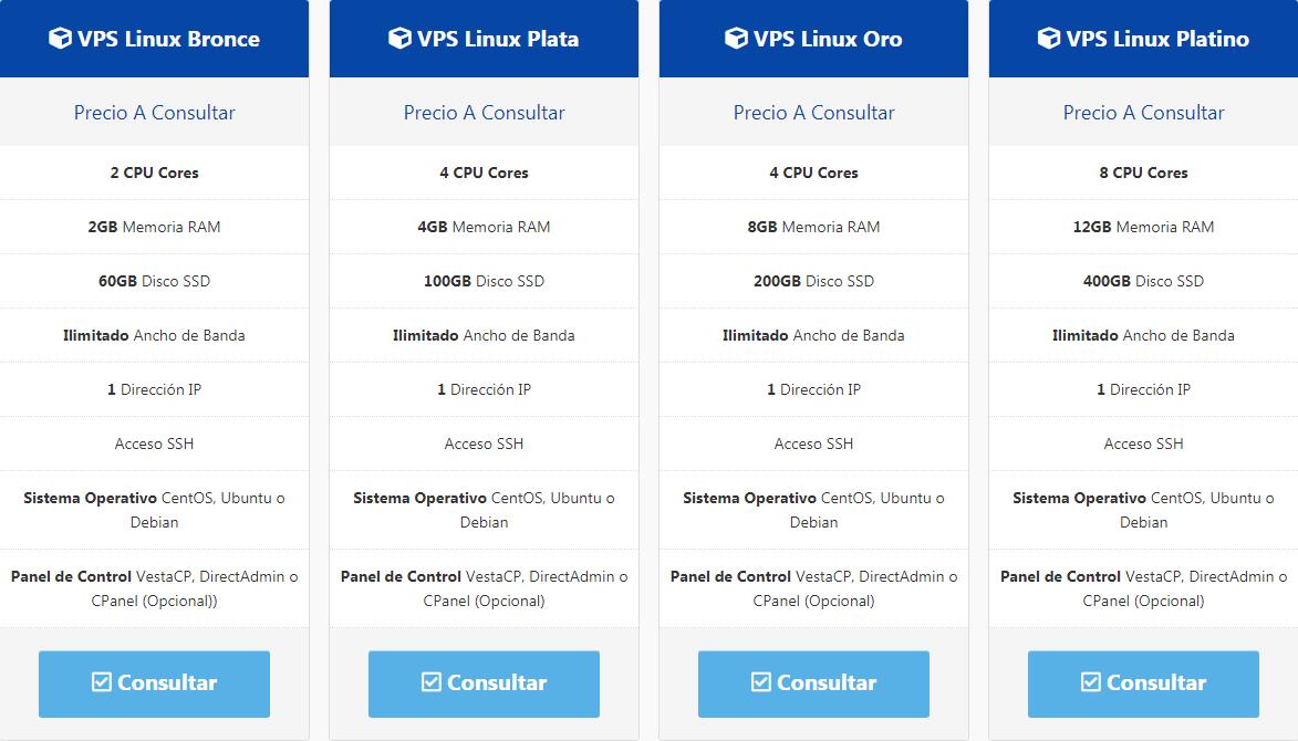 Planes VPS Linux Global Host